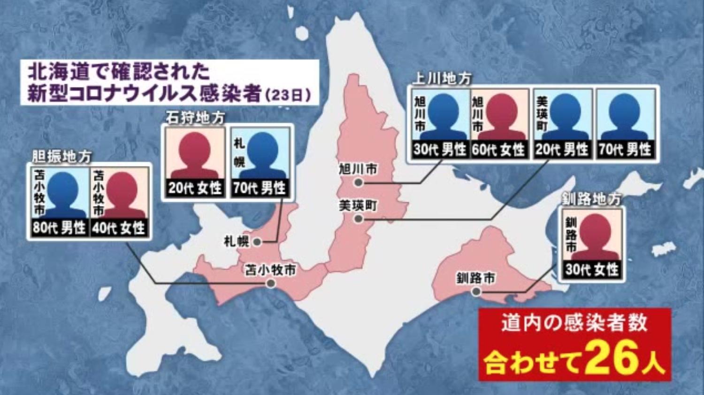 坂戸 市 コロナ 感染 者 新型コロナウイルス - 坂戸市ホームページ