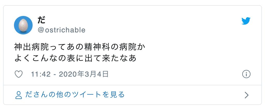 神出病院の場所はどこ?神戸市西区